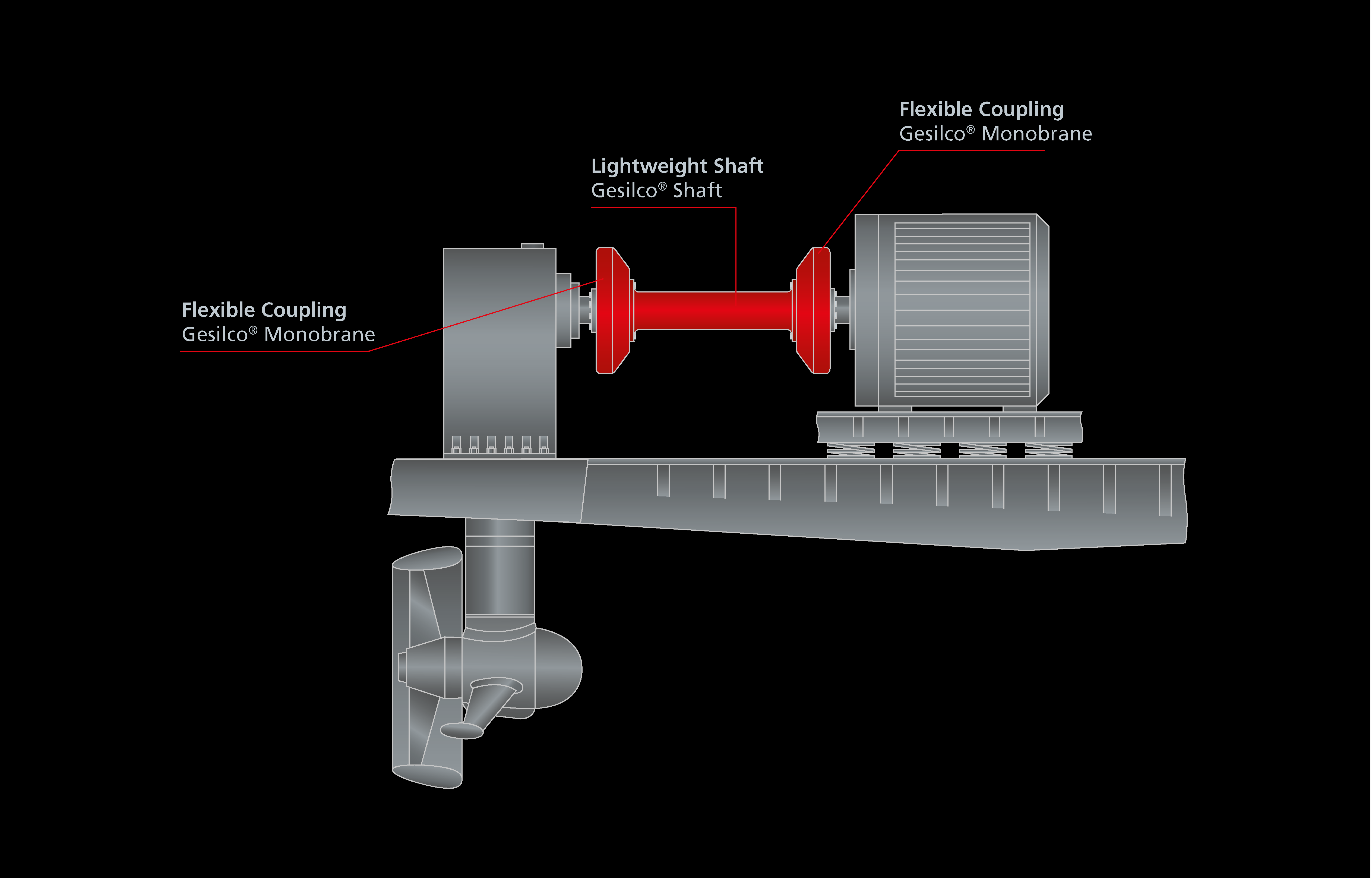 3 Mechanical Azimuth Thruster With An Elastically Mounted Electric Motor