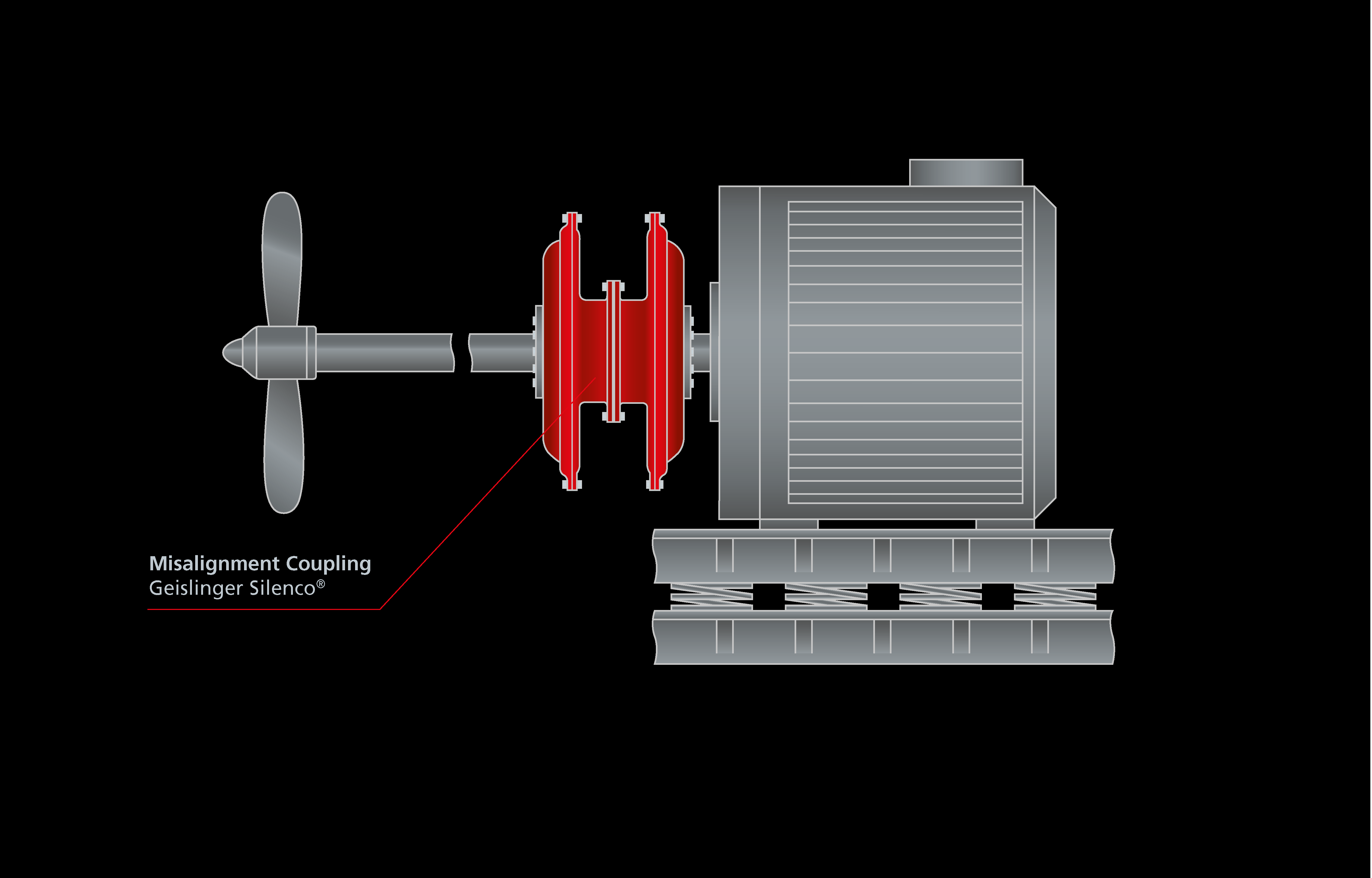 5 Elastically Mounted Electric Motor With A High Acoustic Sound Insulation